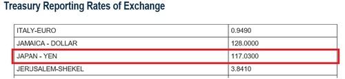 Treasury Reporting Rates of Exchange.jpg