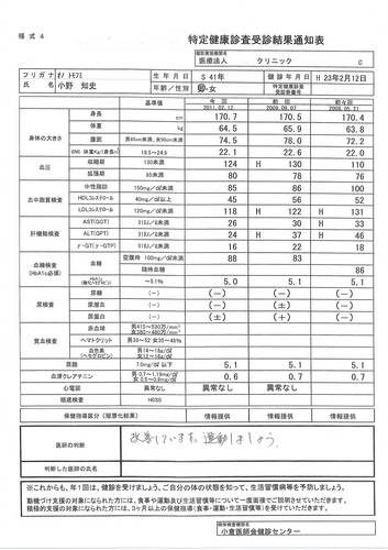 特定健康診査受信結果通知表.JPG
