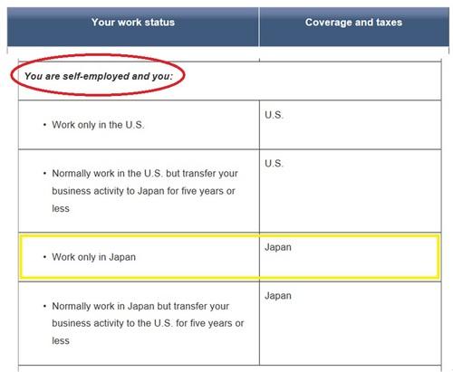 self-employment tax.jpg